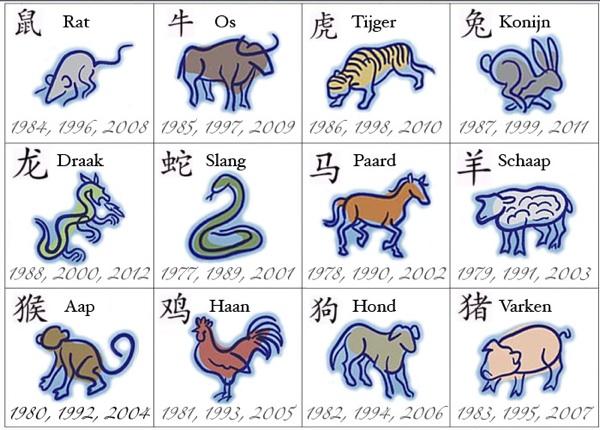 cin-burcu-ve-cin-astrolojisi-hareketli-resim-0005